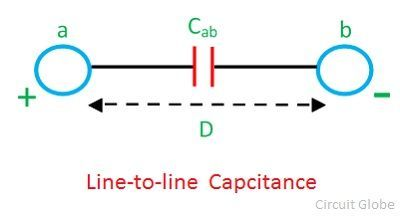 What Is The Capacitance Of A Transmission Line Capacitance Of Two Wire Line Symmetrical Three Phase Line Circuit Globe