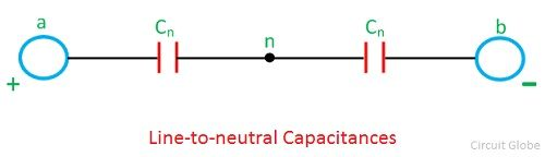 line-to-neutral-capacitances.