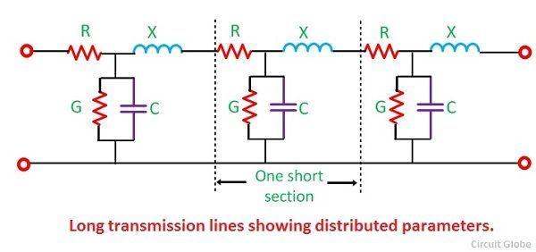 long--transmission--lines