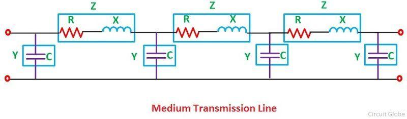 medium-line-circuit