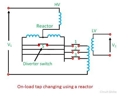 on-load-tap-changing-transformer