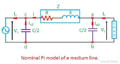 Course File On Power system-II By Dr  T V V Pavan Kumar Associate