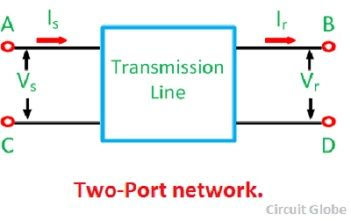 ABCD Parameters of Transmission Lines - Relation between ABCD ... on