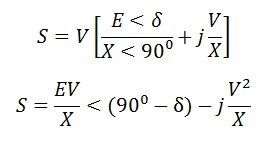 power-angle-curve-3