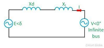 power-angle-curve