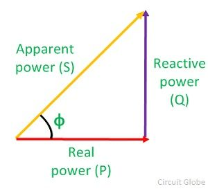 power-factor-diagram