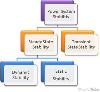 power-system-stability