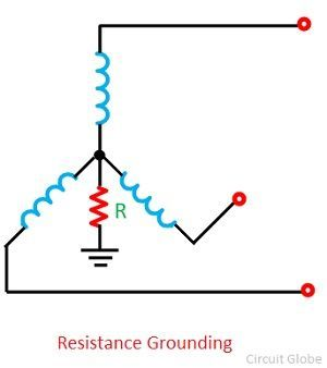 resistance-grounding
