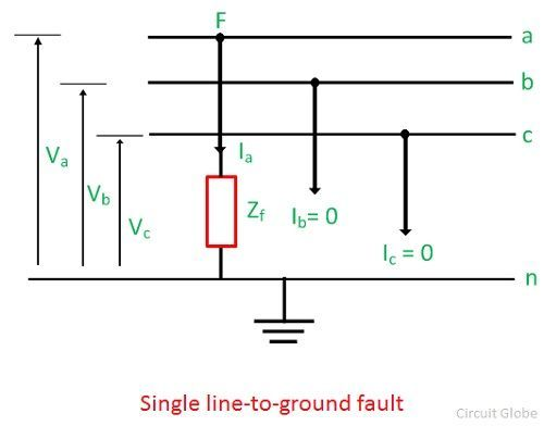 Single Phase Line : What is single line to ground fault circuit globe