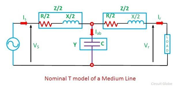 nominal t model of a medium transmission line circuit globe Parallel Circuit Diagram T In Circuit Diagram #5