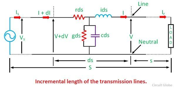 terminal-transmission