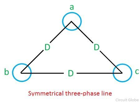 three-phase-symmetrical-line-