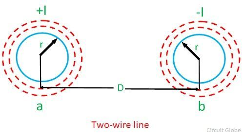 two-wire-line-2