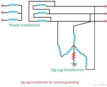 Image Result For Zig Zag Transformer Theory