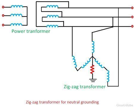 Zig-zag transformer