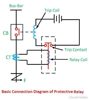 what are protective relays description operating principle of rh circuitglobe com basic relay wiring diagram 14089936 Relay Wiring Diagram