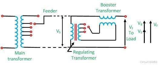 booster-transformer-compressor