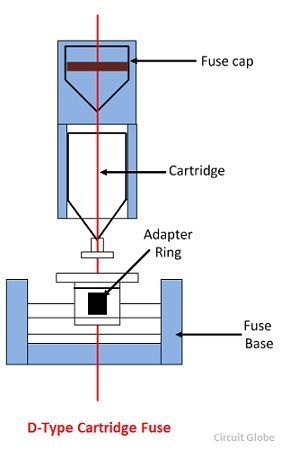 d-type-cartridge-fuse