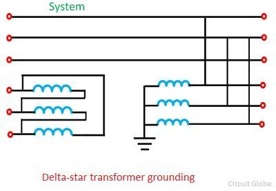 delta-star-grounding-transformer