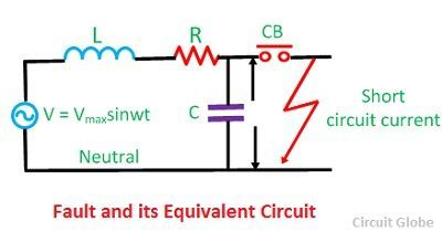 fautl-and-its-equivlent-circuit