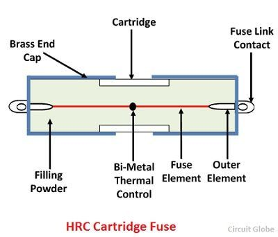 what are the low voltage fuses rewirable fuse totally enclosed or cartridge fuse circuit