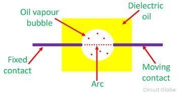 oil-circuit-breaker