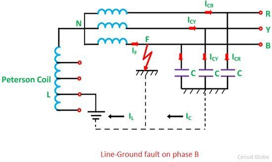 What is Peterson Coil Grounding? - Circuit Globe