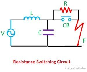 resistance-switching