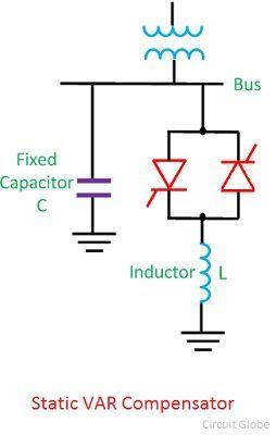 static-var-compensator-compressor(1)