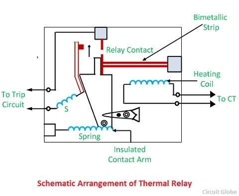 Thermal Relay on squirrel cage motor theory