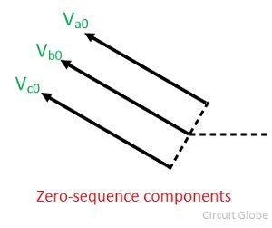 zero-sequence-component