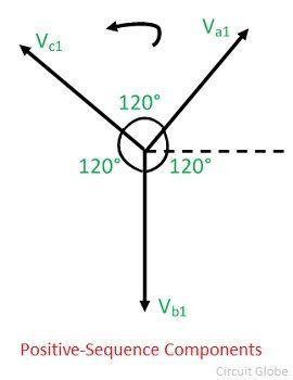 three-phase-system-2