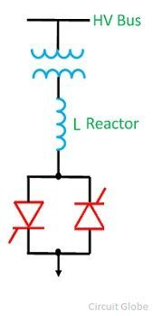 thyristor-controlled-reactor