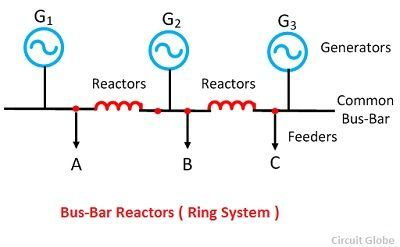 What is Current Limitng Reactor? Functions, Drawbacks & its Location