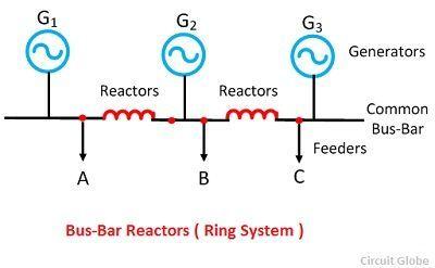 bus-bar-reactor-ring-system