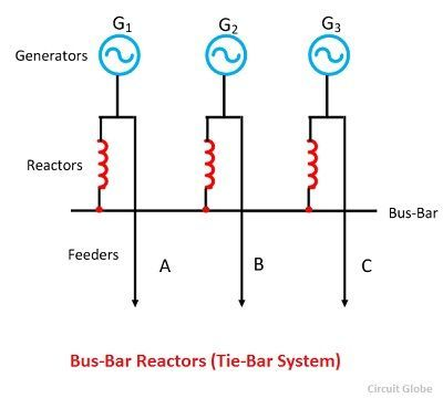 bus-bar-reactor-tie-bus-system-