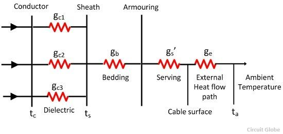 current-carrying-capacity-of-cable-diagram-