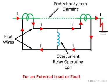 current-differential-relay-