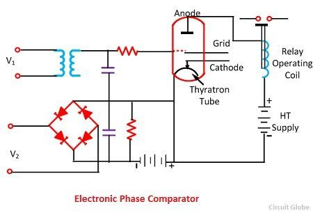 electronic-amplitude-comparator