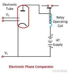 electronic-phase-comparator