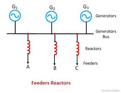 What is Current Limitng Reactor? Functions, Drawbacks & its