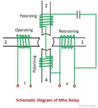 What is Mho Relay? Description & its Operating ... Idmt Relay Wiring Diagram on inverse time overcurrent relay, definite time overcurrent relay, electromechanical relay, earth fault relay, target electro mechanical relay,