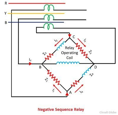 What is negative sequence relay definition meaning circuit globe negative phase seqeuence relay bridge circuit ccuart Gallery