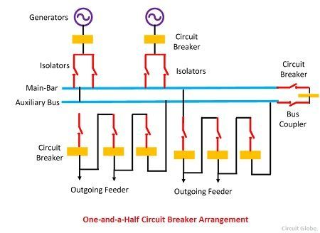 Fantastic Circuit Arrangement Pattern - Electrical Circuit Diagram ...