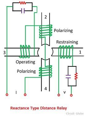 What is reactance relay construction operating charateristic of reactance type distance relay schematic diagram ccuart Choice Image