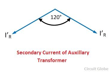 secondary-current-of-auxiliary-transformers