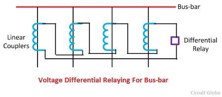 voltage-differential-relay