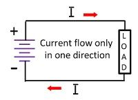 alternating-current-compressor