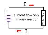 alternating-current-compressor