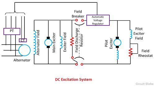 Excitation System on ac motor winding diagram